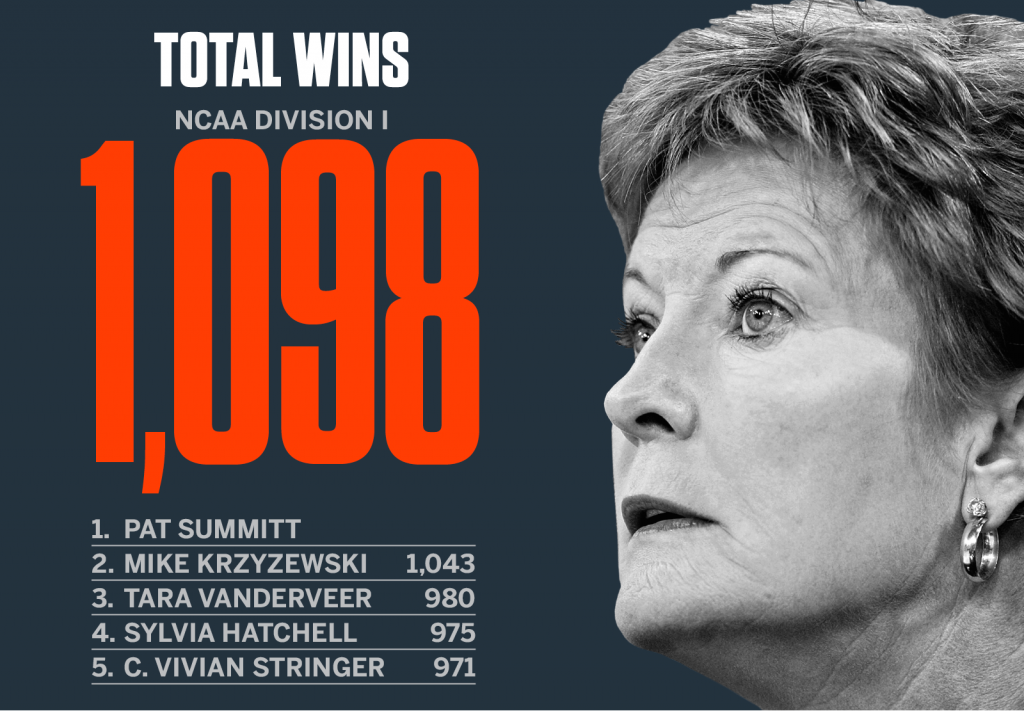 Lady Vols Pat Summit Remembered 1098